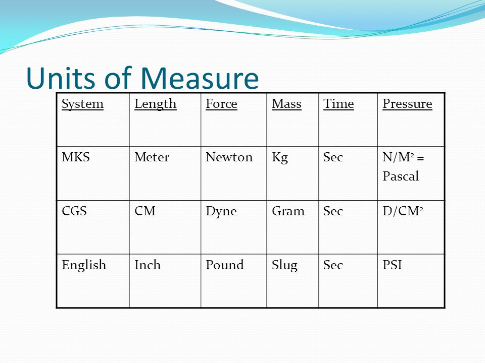 Units of Measure System Length Force Mass Time Pressure MKS Meter
