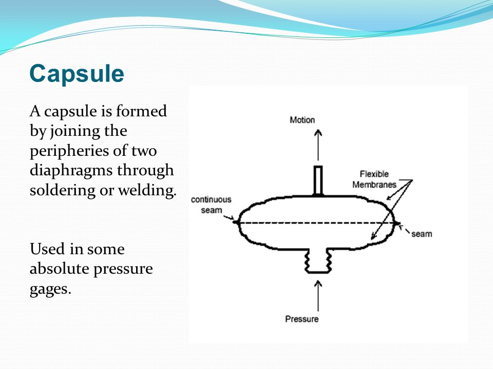 Capsule A capsule is formed by joining the peripheries of two diaphragms through soldering or welding.