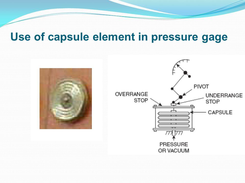 Use of capsule element in pressure gage