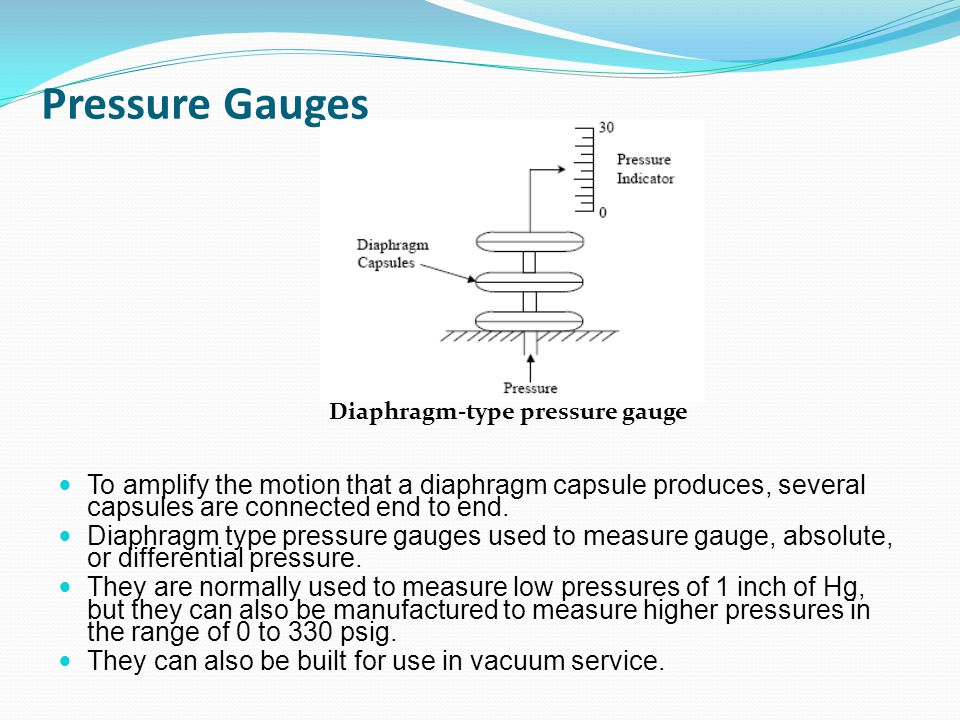 Pressure Gauges Diaphragm-type pressure gauge. To amplify the motion that a diaphragm capsule produces, several capsules are connected end to end.