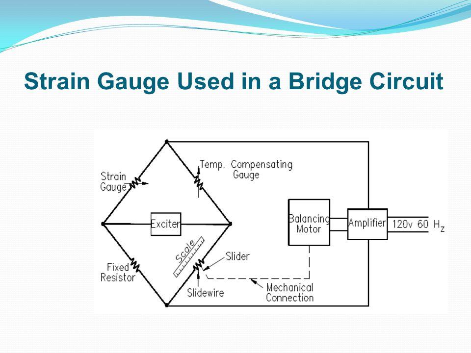 Strain Gauge Used in a Bridge Circuit