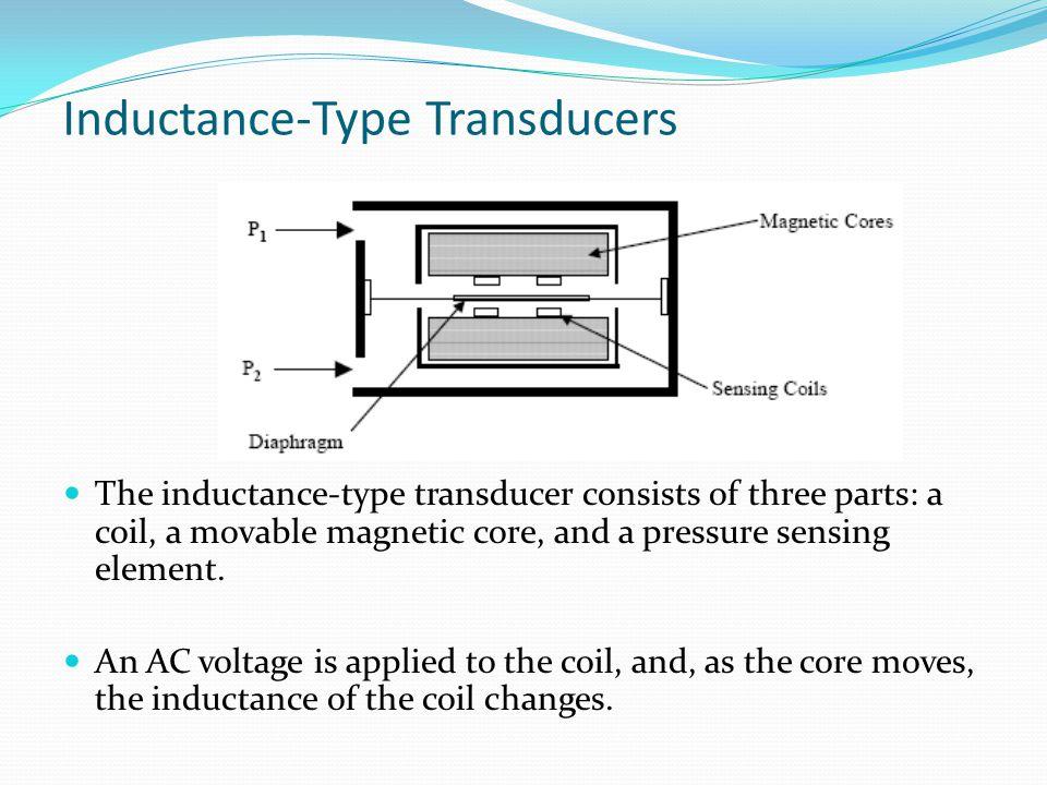 Inductance-Type Transducers