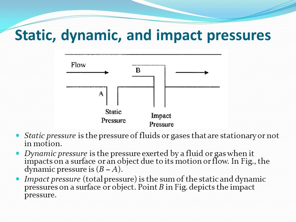 Static, dynamic, and impact pressures