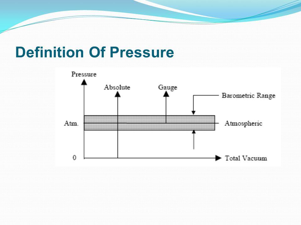 Definition Of Pressure