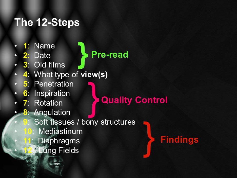 } } } The 12-Steps Pre-read Quality Control Findings 1: Name 2: Date
