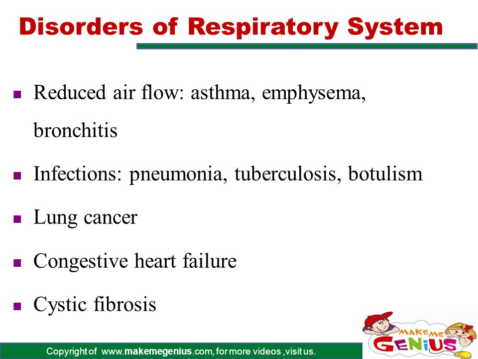Disorders of Respiratory System