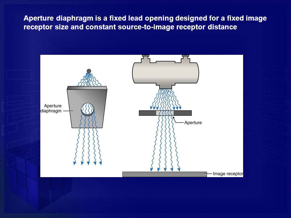 Aperture diaphragm is a fixed lead opening designed for a fixed image receptor size and constant source-to-image receptor distance