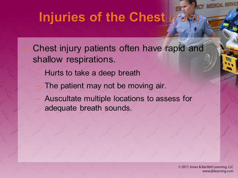 Injuries of the Chest (7 of 7)
