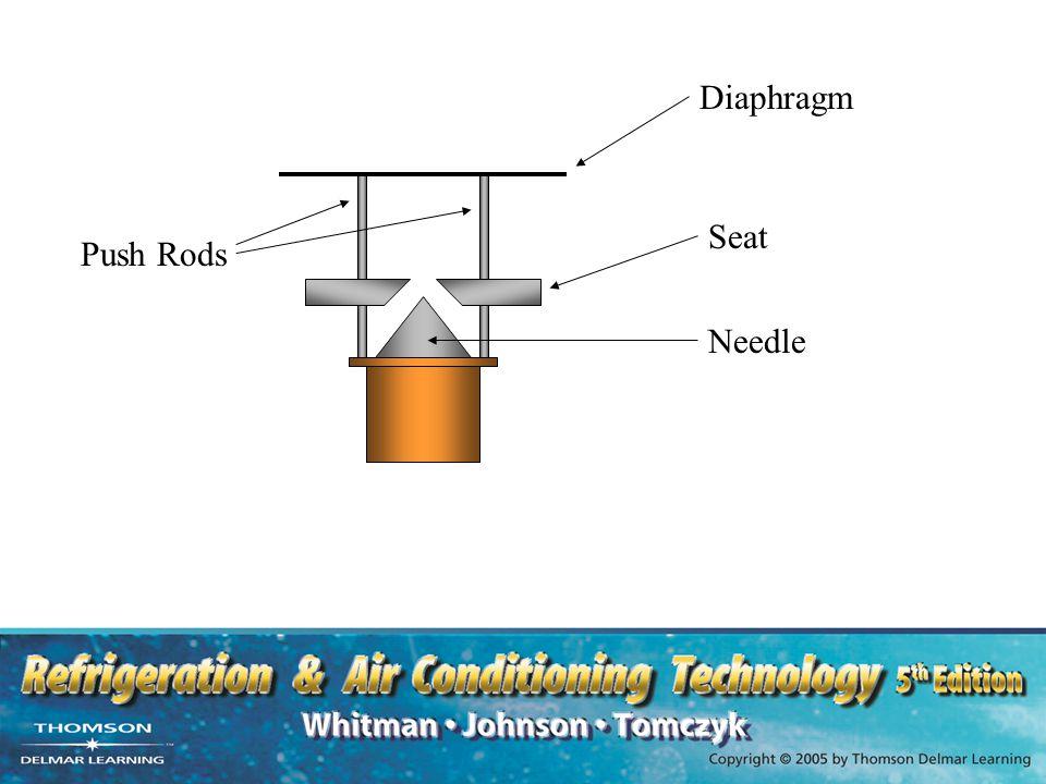 Diaphragm Seat Push Rods Needle