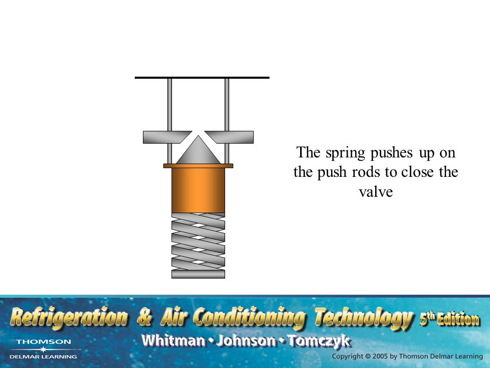 The spring pushes up on the push rods to close the valve