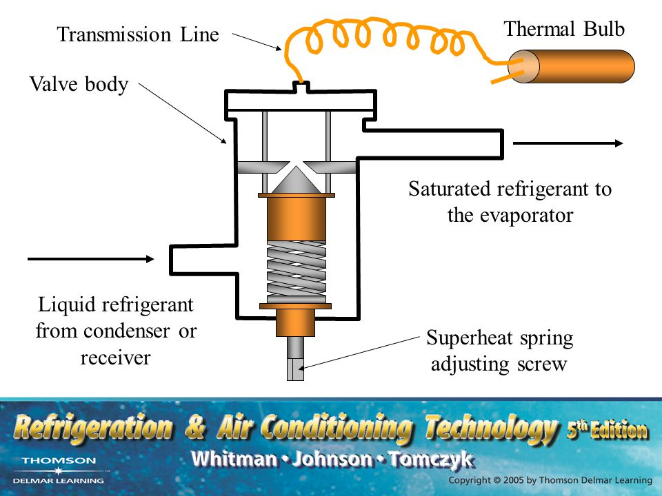 Saturated refrigerant to the evaporator