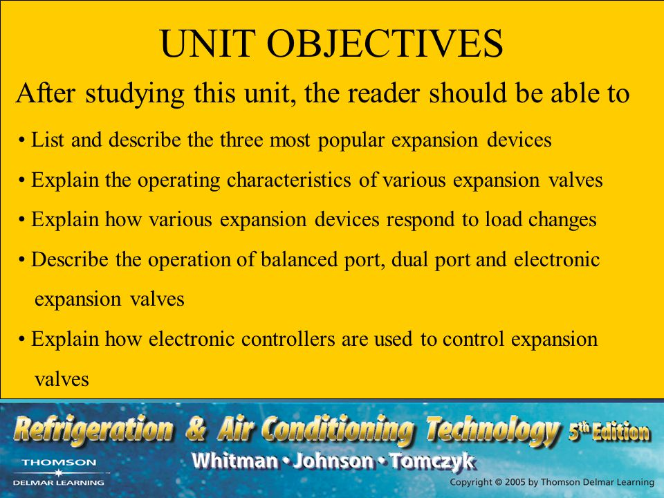 UNIT OBJECTIVES After studying this unit, the reader should be able to. List and describe the three most popular expansion devices.