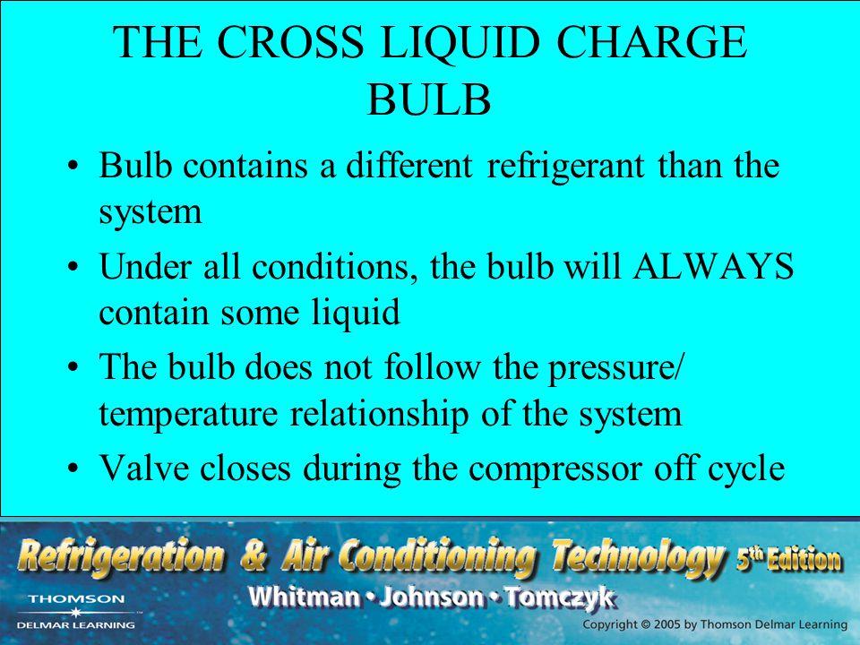 THE CROSS LIQUID CHARGE BULB