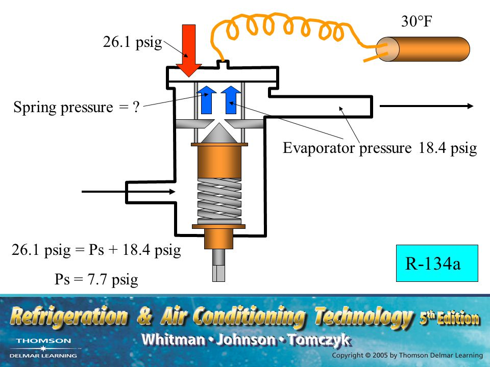 R-134a 30°F 26.1 psig Spring pressure =