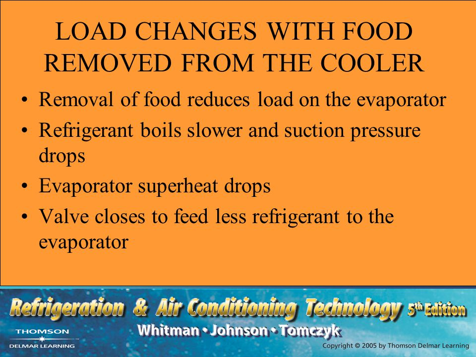 LOAD CHANGES WITH FOOD REMOVED FROM THE COOLER