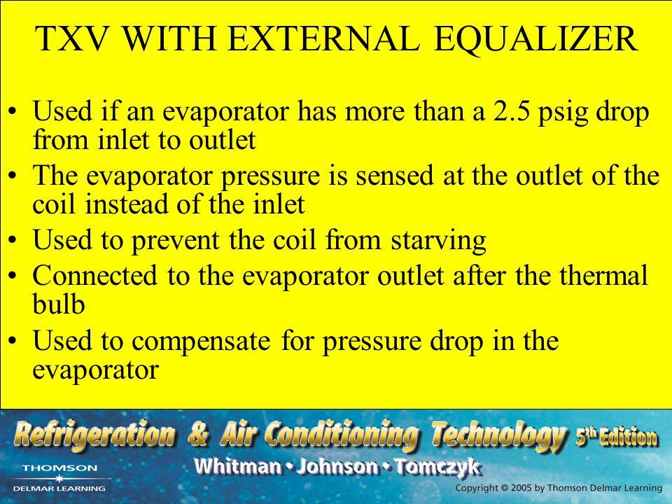 TXV WITH EXTERNAL EQUALIZER