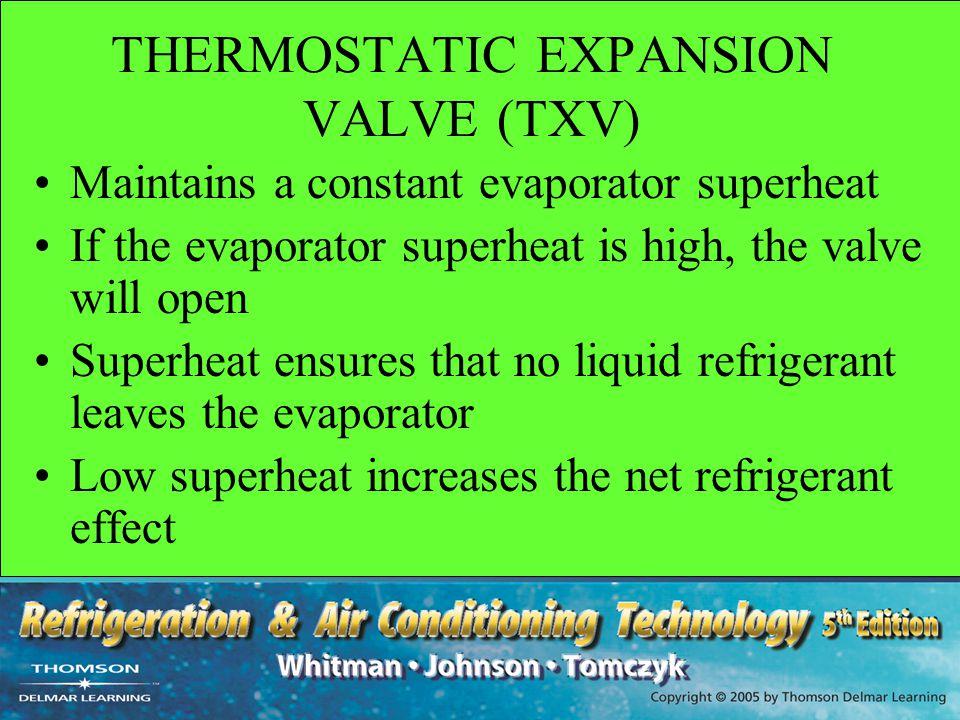THERMOSTATIC EXPANSION VALVE (TXV)