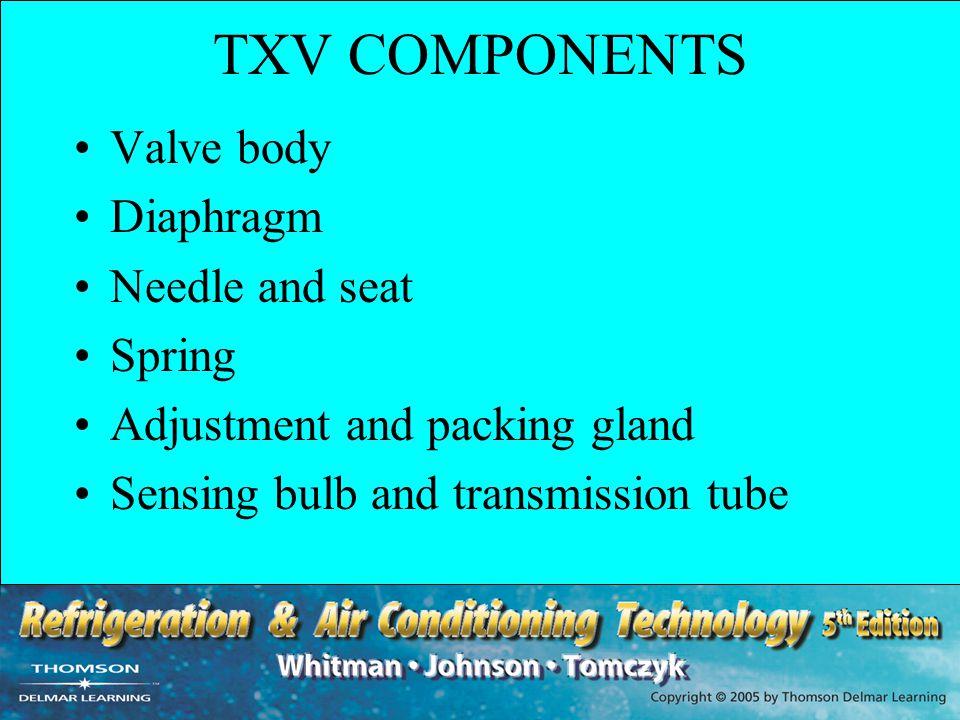 TXV COMPONENTS Valve body Diaphragm Needle and seat Spring