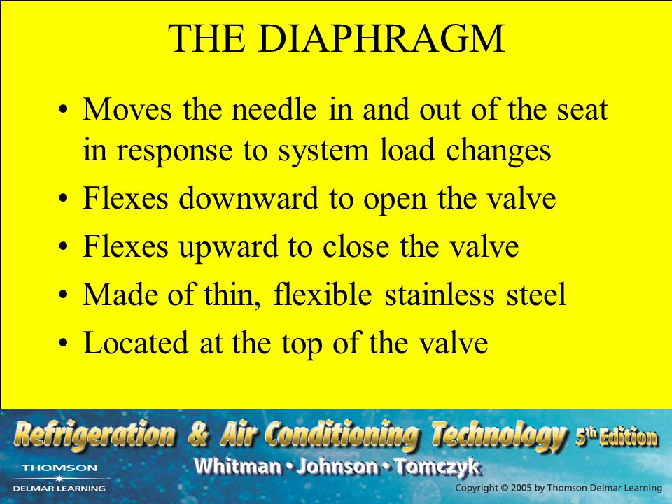 THE DIAPHRAGM Moves the needle in and out of the seat in response to system load changes. Flexes downward to open the valve.