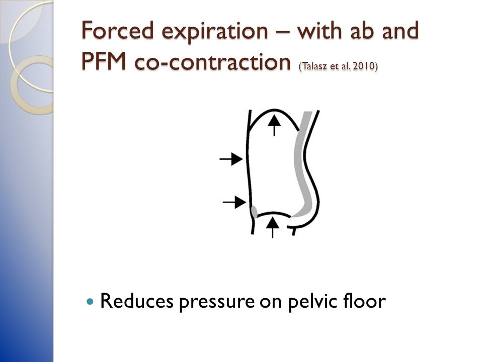 Forced expiration – with ab and PFM co-contraction (Talasz et al, 2010)