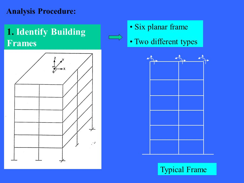 1. Identify Building Frames