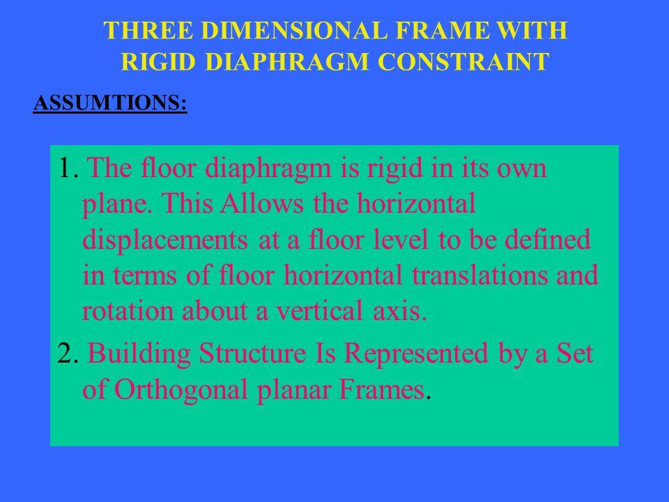 THREE DIMENSIONAL FRAME WITH RIGID DIAPHRAGM CONSTRAINT