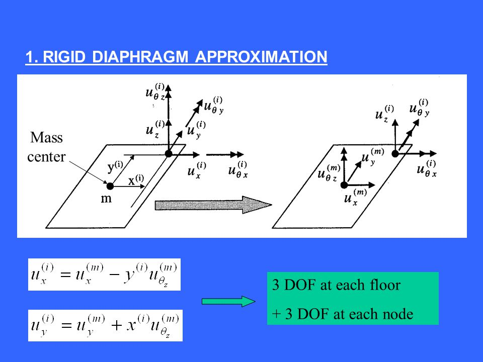 1. RIGID DIAPHRAGM APPROXIMATION