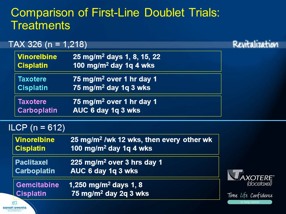 Comparison of First-Line Doublet Trials: Treatments