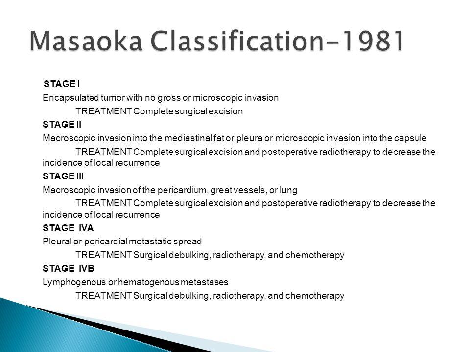 Masaoka Classification-1981