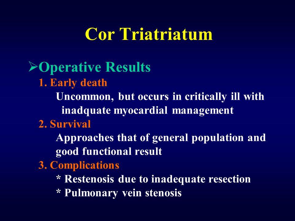 Cor Triatriatum Operative Results 1. Early death
