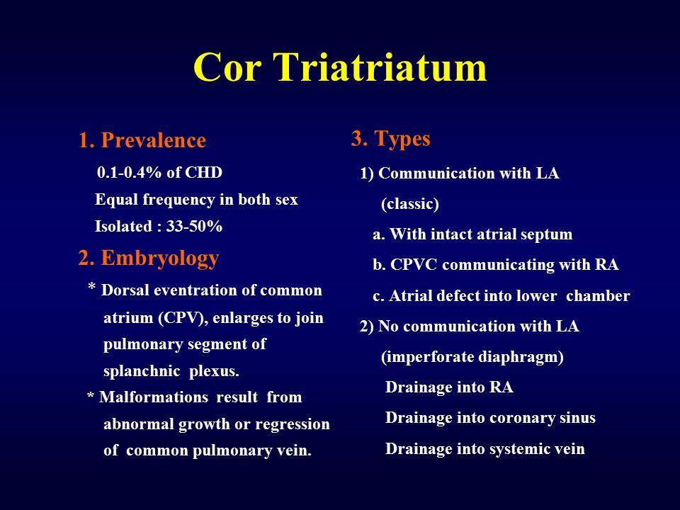 Cor Triatriatum 3. Types 1. Prevalence 2. Embryology 0.1-0.4% of CHD