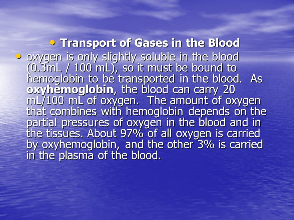 Transport of Gases in the Blood