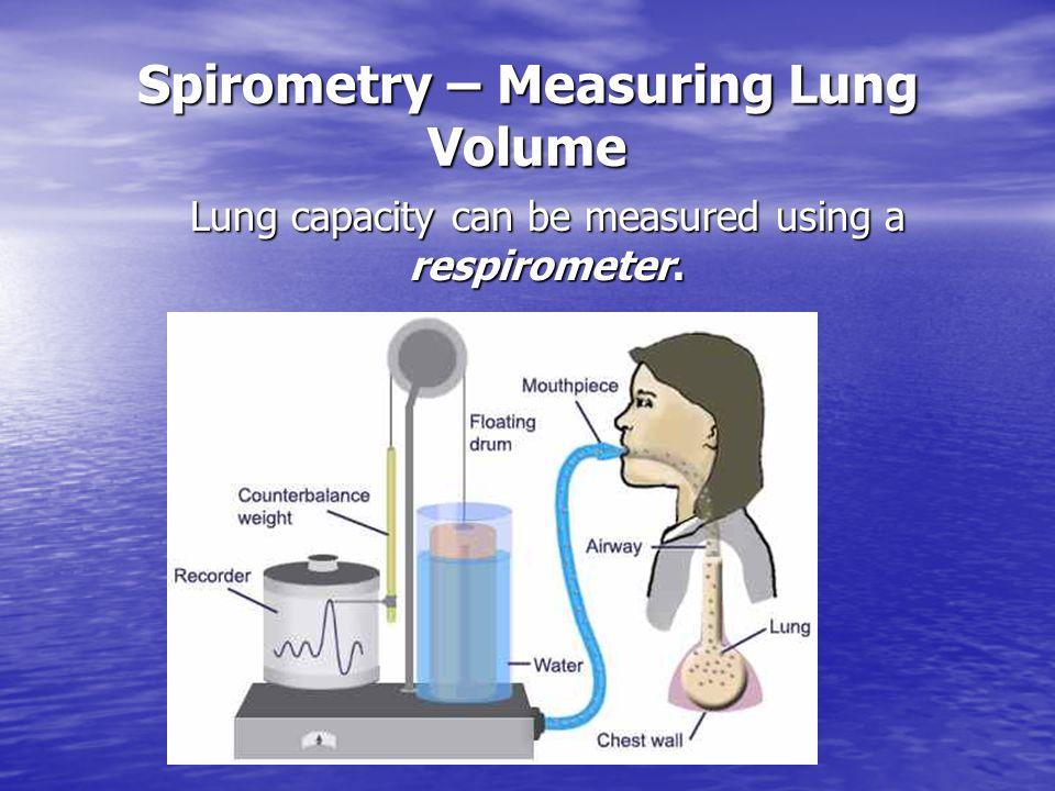 Spirometry – Measuring Lung Volume