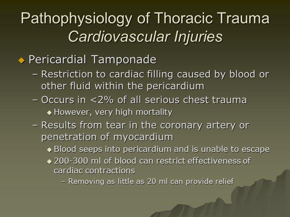 Pathophysiology of Thoracic Trauma Cardiovascular Injuries