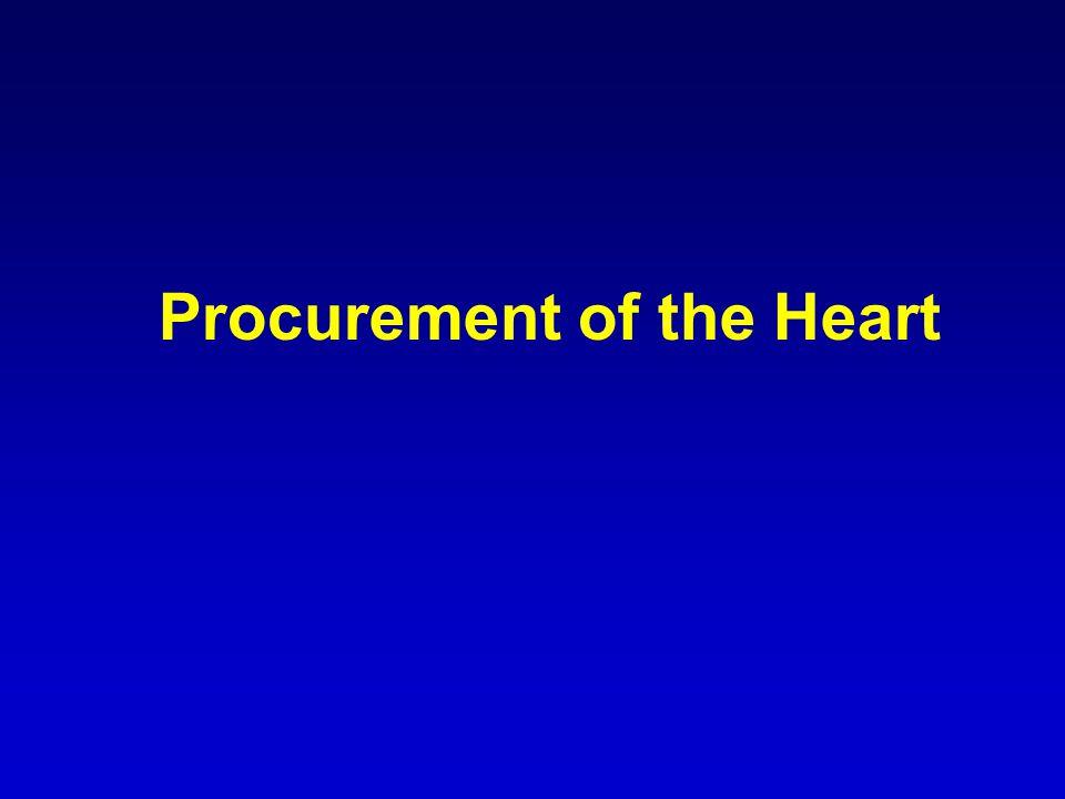 Procurement of the Heart