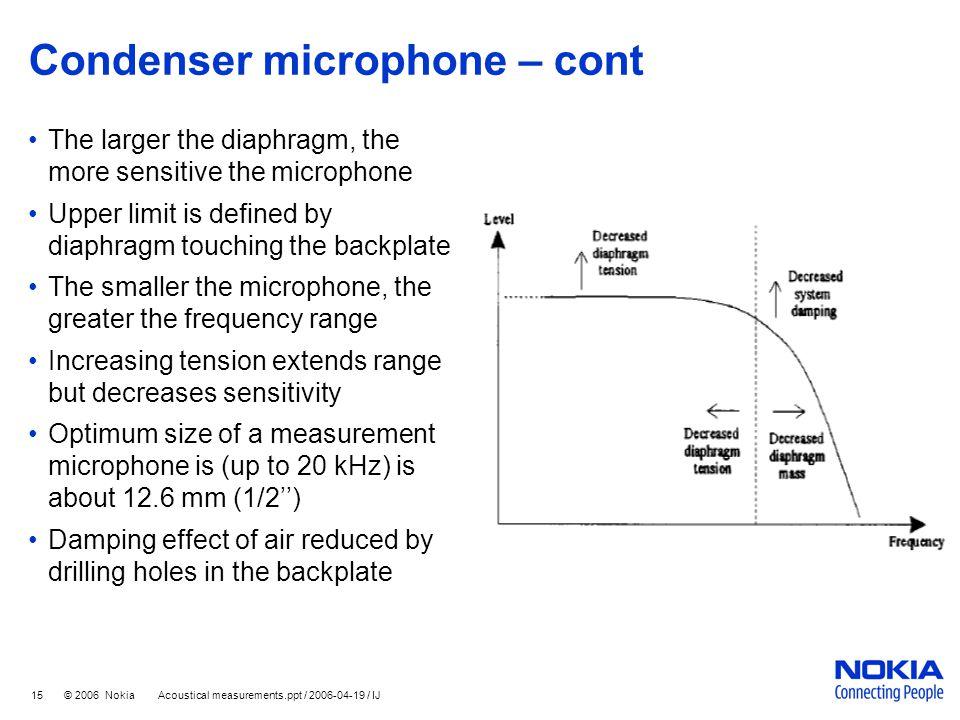 Condenser microphone – cont