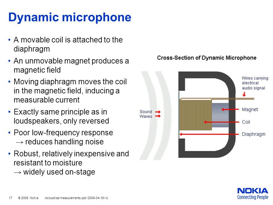 Dynamic microphone A movable coil is attached to the diaphragm