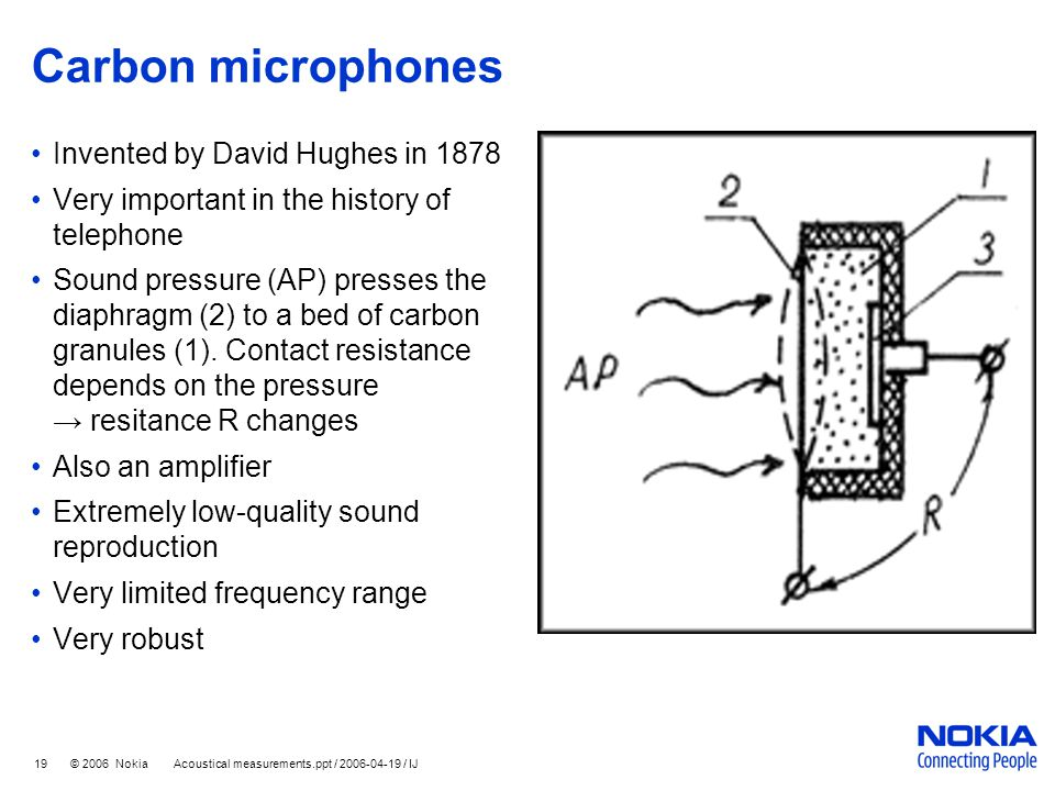 Carbon microphones Invented by David Hughes in 1878