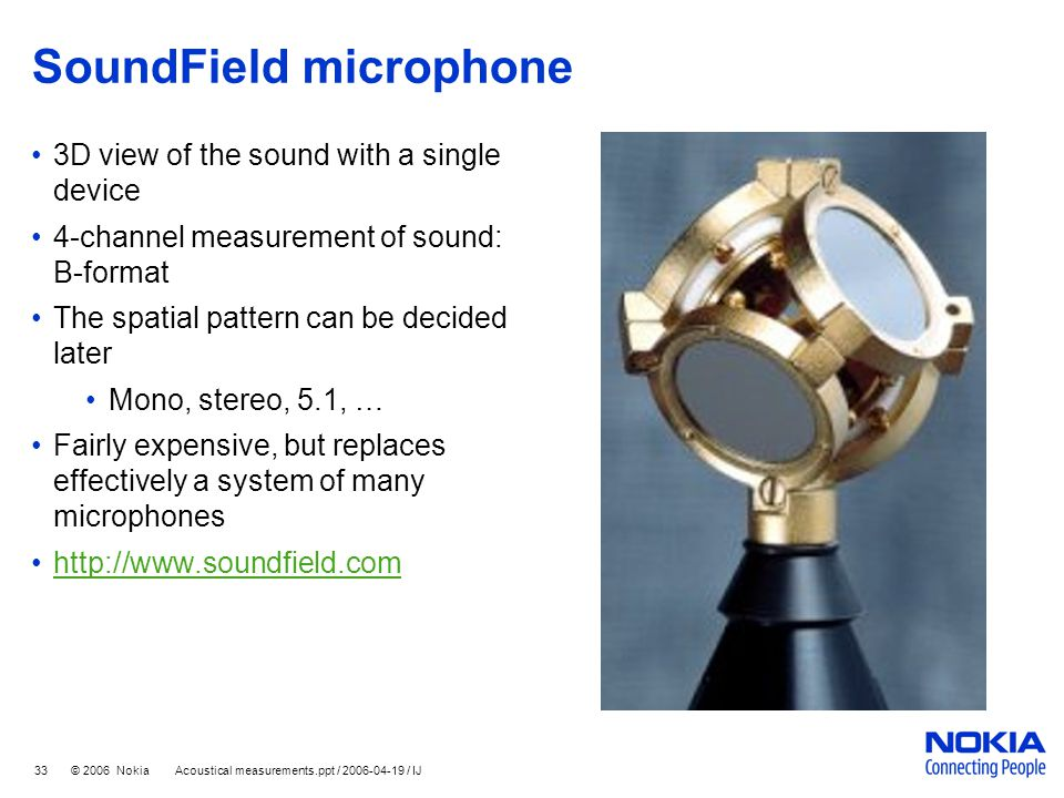 SoundField microphone