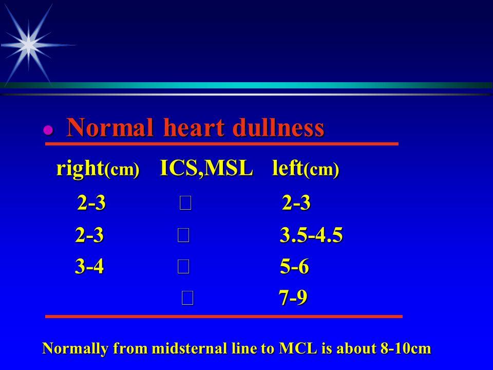right(cm) ICS,MSL left(cm)
