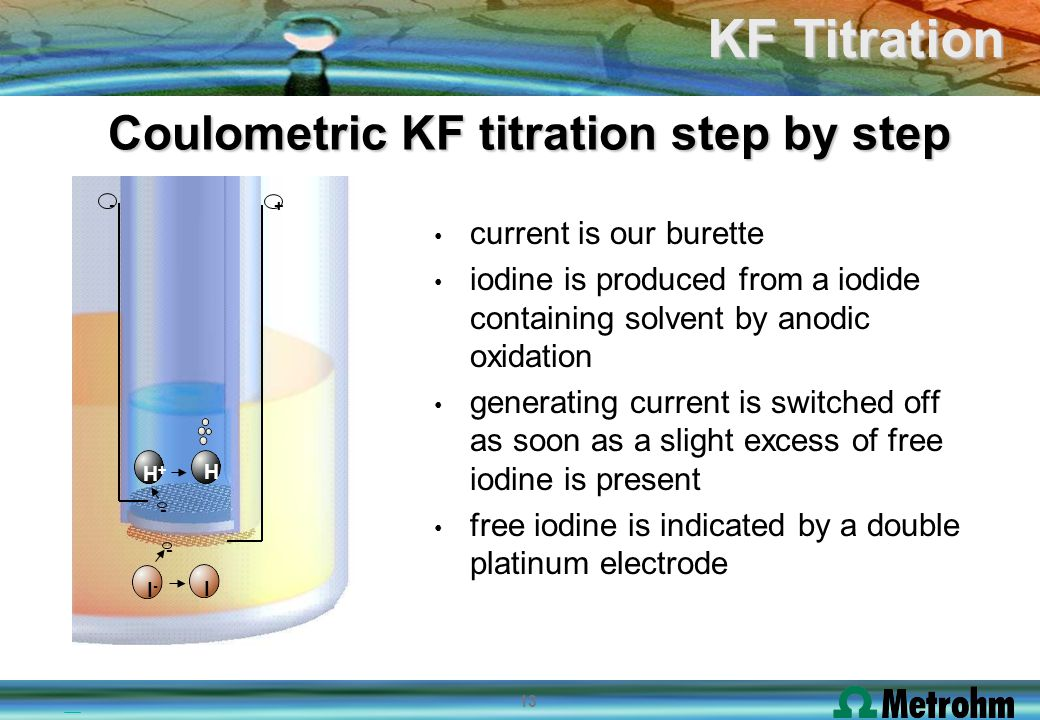 Coulometric KF titration step by step