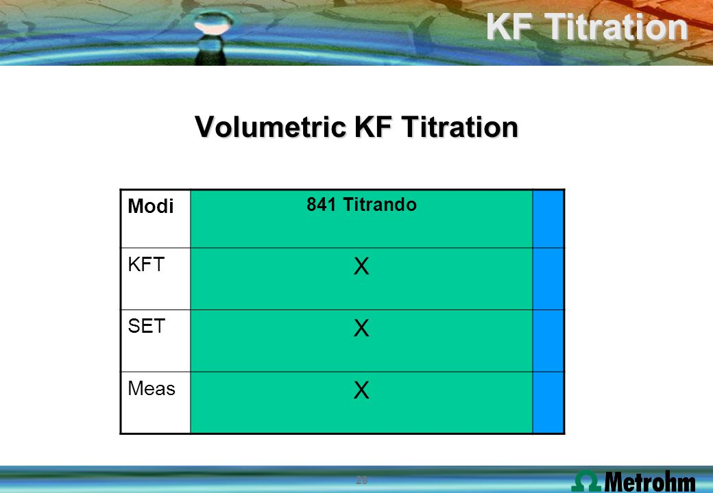 Volumetric KF Titration