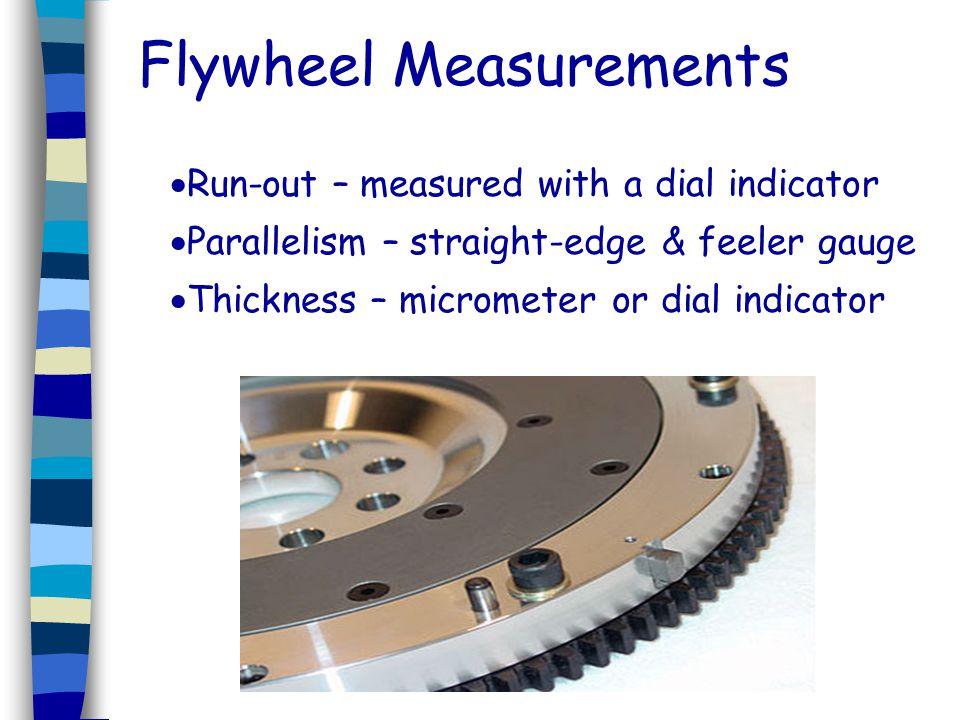 Flywheel Measurements