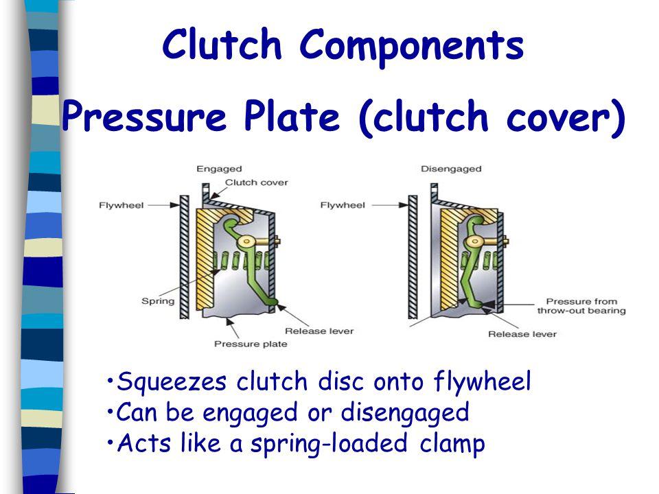 Pressure Plate (clutch cover)