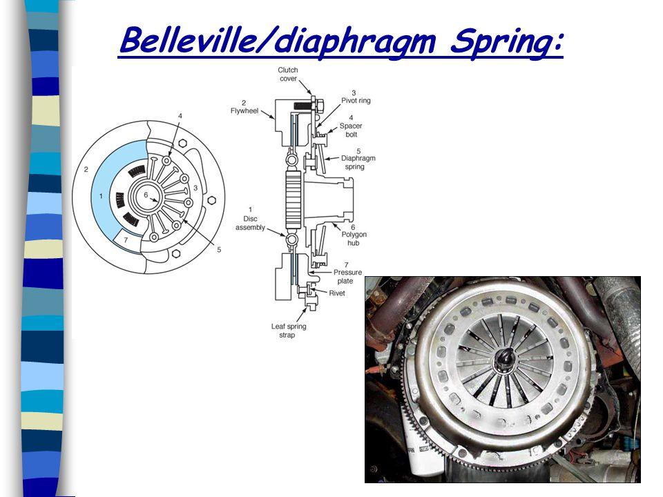 Belleville/diaphragm Spring: