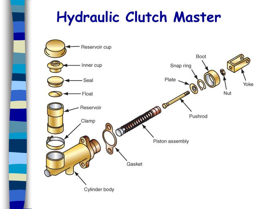 Hydraulic Clutch Master