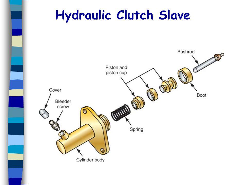 Hydraulic Clutch Slave
