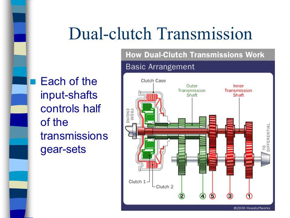 Dual-clutch Transmission