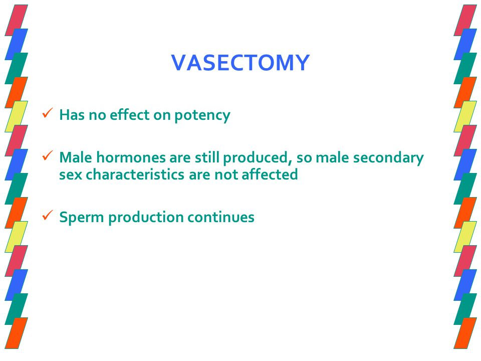 VASECTOMY Has no effect on potency