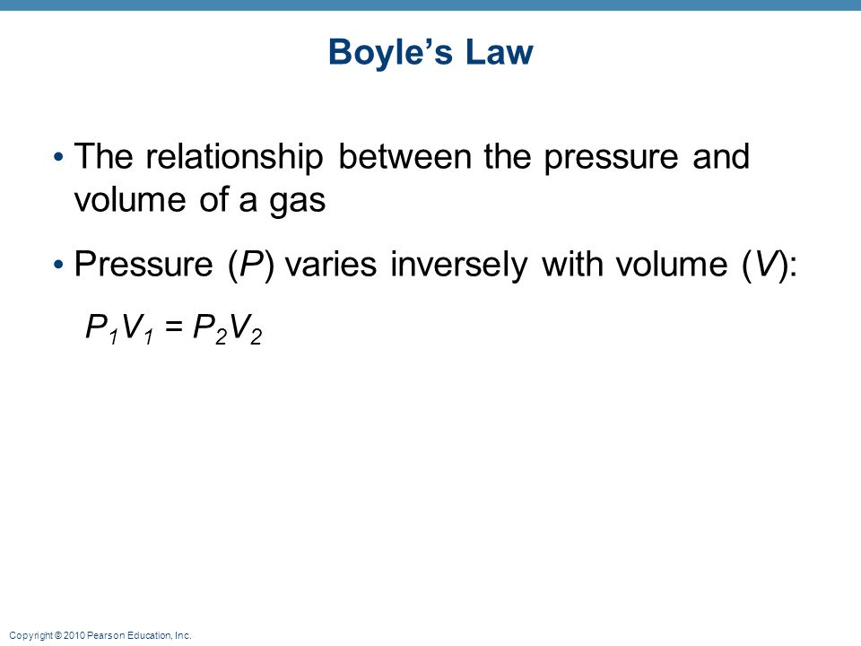 The relationship between the pressure and volume of a gas
